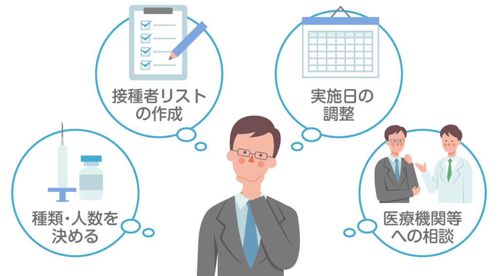 事業内接種の基本項目イメージ図